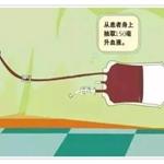 神奇的臭氧疗法新疗法缓解您的疼痛!