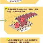 三氧大自血疗法治疗高黏血症
